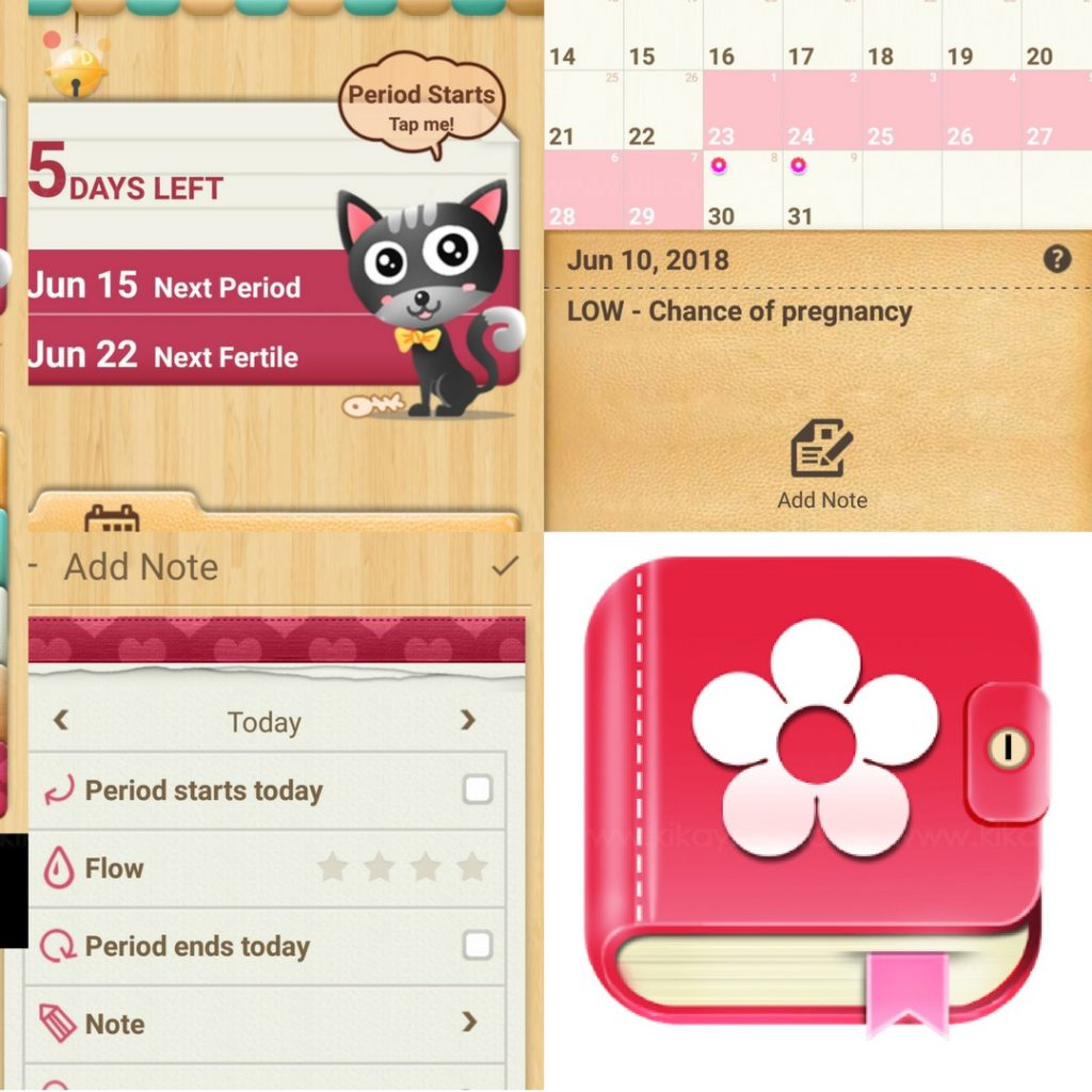 Best Period Tracker Calendar