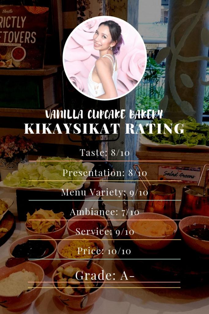 vanilla-cupcake-bakery-kikaysikat-rating (1)